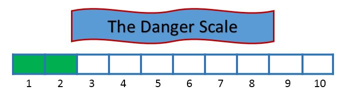 danger scale photo