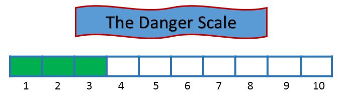 danger scale 3