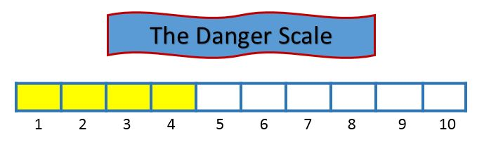 the danger scale