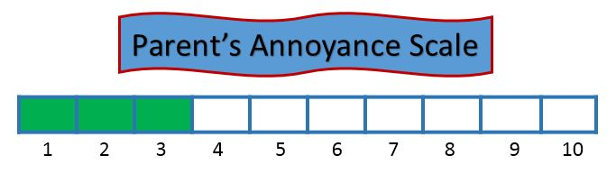 Parent's Annoyance Scale 3