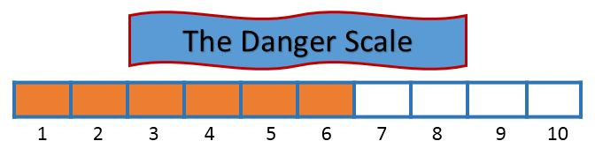 The Danger Scale 6
